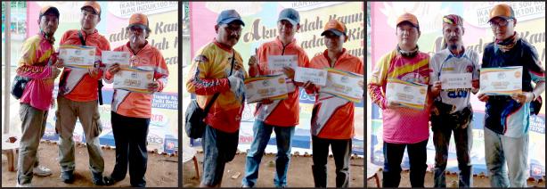 Juara Induk dan Total Prestasi